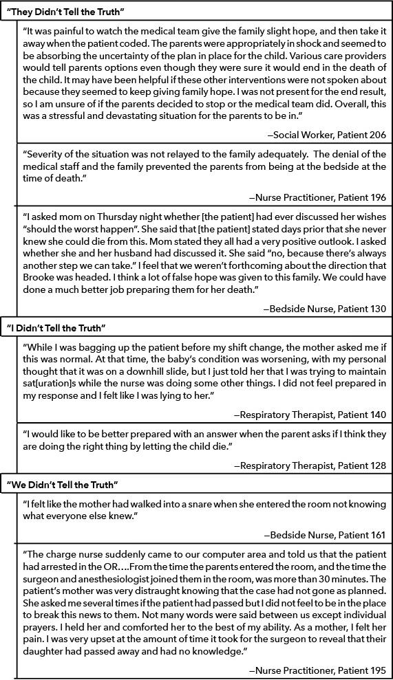 Pediatric Ethicscope: the Journal of Pediatric Bioethics and Pediatric Ethics transgressing moral imperatives